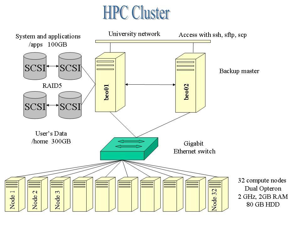 pdf Cisco TCP IP routing